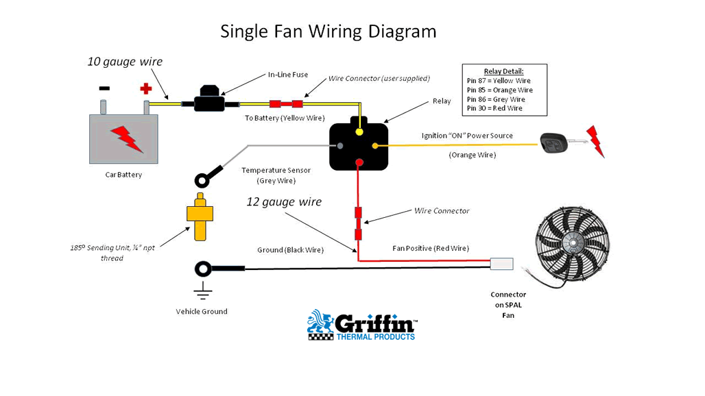 Griffin Thermal Products Radiator Single Fan Wiring Diagram holder